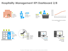 Hotel And Tourism Planning Hospitality Management KPI Dashboard Cost Designs PDF