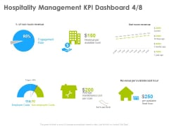 Hotel And Tourism Planning Hospitality Management KPI Dashboard Employee Template PDF