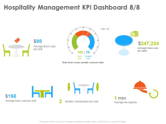 Hotel And Tourism Planning Hospitality Management KPI Dashboard Per Structure PDF
