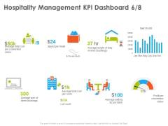 Hotel And Tourism Planning Hospitality Management KPI Dashboard Size Slides PDF