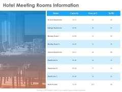 Hotel And Tourism Planning Hotel Meeting Rooms Information Summary PDF