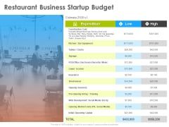 Hotel And Tourism Planning Restaurant Business Startup Budget Formats PDF