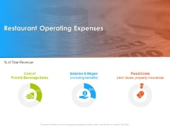 Hotel And Tourism Planning Restaurant Operating Expenses Template PDF