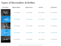 Hotel And Tourism Planning Types Of Recreation Activities Slides PDF