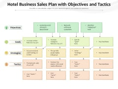 Hotel Business Sales Plan With Objectives And Tactics Ppt PowerPoint Presentation Gallery Example Topics PDF