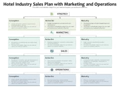 Hotel Industry Sales Plan With Marketing And Operations Ppt PowerPoint Presentation File Visuals PDF