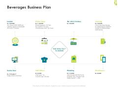 Hotel Management Plan Beverages Business Plan Brochure PDF