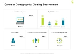 Hotel Management Plan Customer Demographics Gaming Entertainment Diagrams PDF
