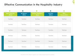Hotel Management Plan Effective Communication In The Hospitality Industry Professional PDF