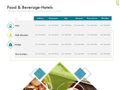 Hotel Management Plan Food And Beverage Hotels Ideas PDF