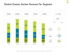 Hotel Management Plan Global Games Market Revenue Per Segment Rules PDF