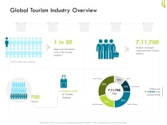 Hotel Management Plan Global Tourism Industry Overview Icons PDF