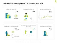 Hotel Management Plan Hospitality Management KPI Dashboard Fixed Topics PDF