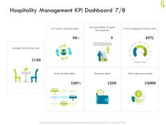 Hotel Management Plan Hospitality Management KPI Dashboard Number Icons PDF