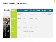 Hotel Management Plan Hotel Business Classification Sample PDF