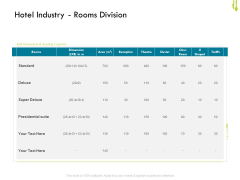 Hotel Management Plan Hotel Industry Rooms Division Introduction PDF