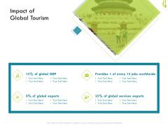 Hotel Management Plan Impact Of Global Tourism Brochure PDF