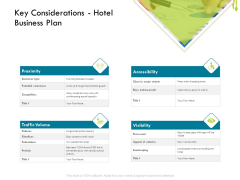 Hotel Management Plan Key Considerations Hotel Business Plan Guidelines PDF