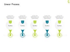 Hotel Management Plan Linear Process Pictures PDF