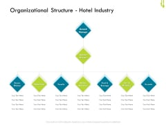 Hotel Management Plan Organizational Structure Hotel Industry Template PDF