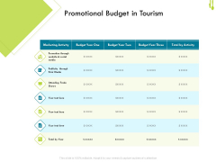 Hotel Management Plan Promotional Budget In Tourism Topics PDF