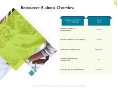 Hotel Management Plan Restaurant Business Overview Background PDF