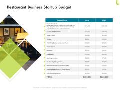 Hotel Management Plan Restaurant Business Startup Budget Mockup PDF