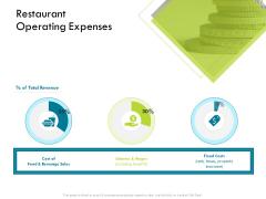 Hotel Management Plan Restaurant Operating Expenses Icons PDF