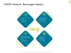 Hotel Management Plan SWOT Analysis Beverages Industry Structure PDF