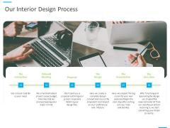 House Decoration Proposal Our Interior Design Process Ppt Ideas Clipart Images PDF