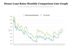 House Loan Rates Monthly Comparison Line Graph Ppt PowerPoint Presentation Slides Graphics Pictures PDF
