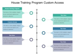 House Training Program Custom Access Ppt PowerPoint Presentation Show Visuals