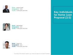 Housing Mortgage Key Individuals For Home Loan Proposal Teamwork Ppt Visual Aids Layouts PDF