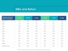 Housing Mortgage Proposal Emis And Return Ppt Show Template PDF