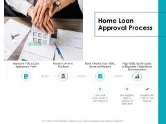 Housing Mortgage Proposal Home Loan Approval Process Ppt Professional Slide Portrait PDF