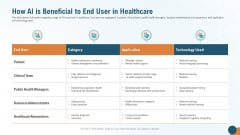How AI Is Beneficial To End User In Healthcare Structure PDF