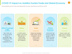 How Aviation Industry Coping With COVID 19 Pandemic COVID 19 Impact On Aviation Tourism Trade And Global Economy Icons PDF