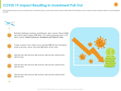 How Aviation Industry Coping With COVID 19 Pandemic COVID 19 Impact Resulting In Investment Pull Out Ideas PDF