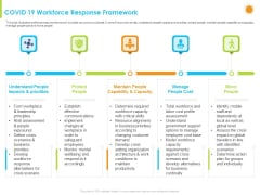 How Aviation Industry Coping With COVID 19 Pandemic COVID 19 Workforce Response Framework Designs PDF