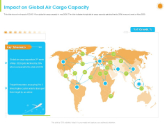 How Aviation Industry Coping With COVID 19 Pandemic Impact On Global Air Cargo Capacity Download PDF