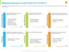 How Aviation Industry Coping With COVID 19 Pandemic Mitigating Workplace Safety Risks Post COVID 19 Brochure PDF