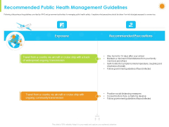 How Aviation Industry Coping With COVID 19 Pandemic Recommended Public Heath Management Guidelines Slides PDF