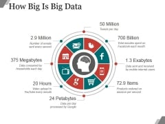 How Big Is Big Data Ppt PowerPoint Presentation Show