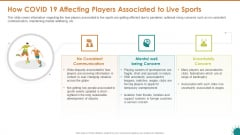 How COVID 19 Affecting Players Associated To Live Sports Diagrams PDF