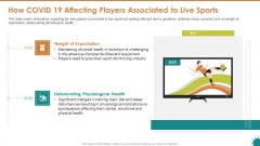 How COVID 19 Affecting Players Associated To Live Sports Diet Introduction PDF