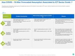 How COVID 19 Alter Forecasted Assumption Associated To ICT Sector Contd Ppt Pictures Sample PDF