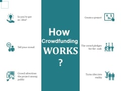 How Crowdfunding Works Ppt PowerPoint Presentation Professional Format