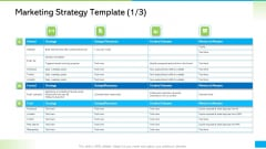 How Develop Perfect Growth Strategy For Your Company Marketing Strategy Budget Resources Designs PDF