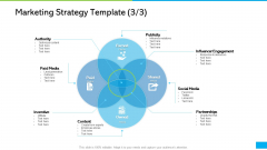How Develop Perfect Growth Strategy For Your Company Marketing Strategy Social Media Information PDF