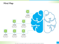 How Develop Perfect Growth Strategy For Your Company Mind Map Ppt Styles Slides PDF